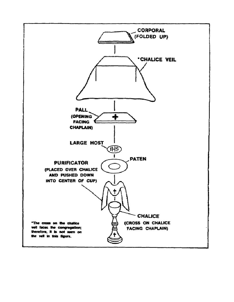 Figure 1 3 Chalice Assembly For Catholic Mass